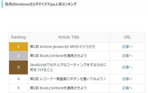 capture_ranking.JPG