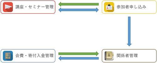 関連図.jpg