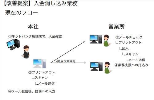 図説.jpg