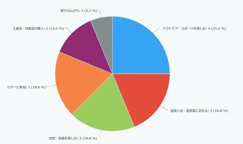 円グラフ.jpg