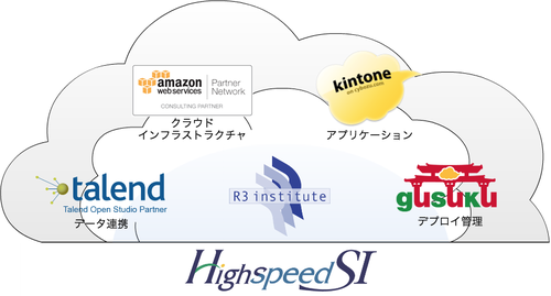 highspeed-cloud.png