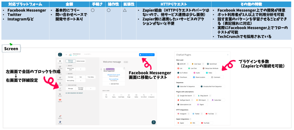 Chatfuel説明.png