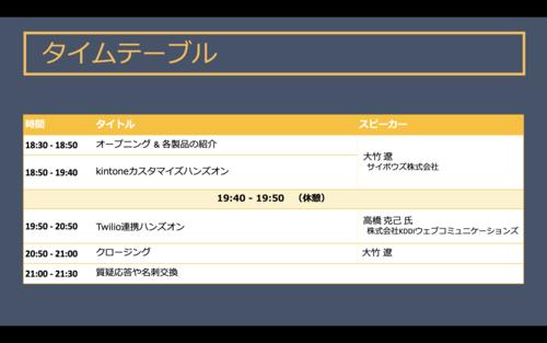 スクリーンショット 2019-03-08 17.42.05.png