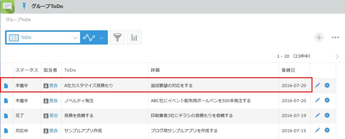 ユーザー連携kintoneTodo.png